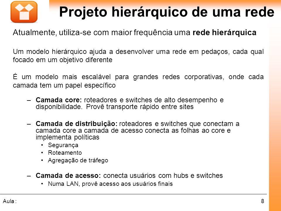 Projeto hierárquico de uma rede