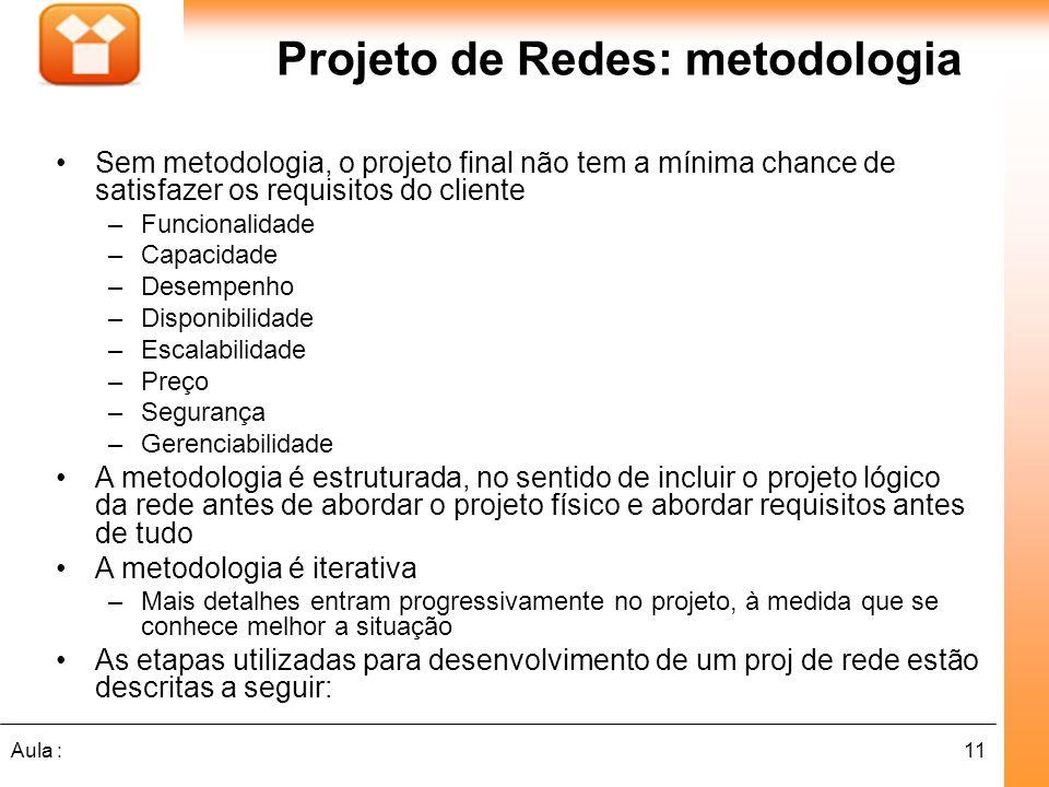 Projeto de Redes: metodologia