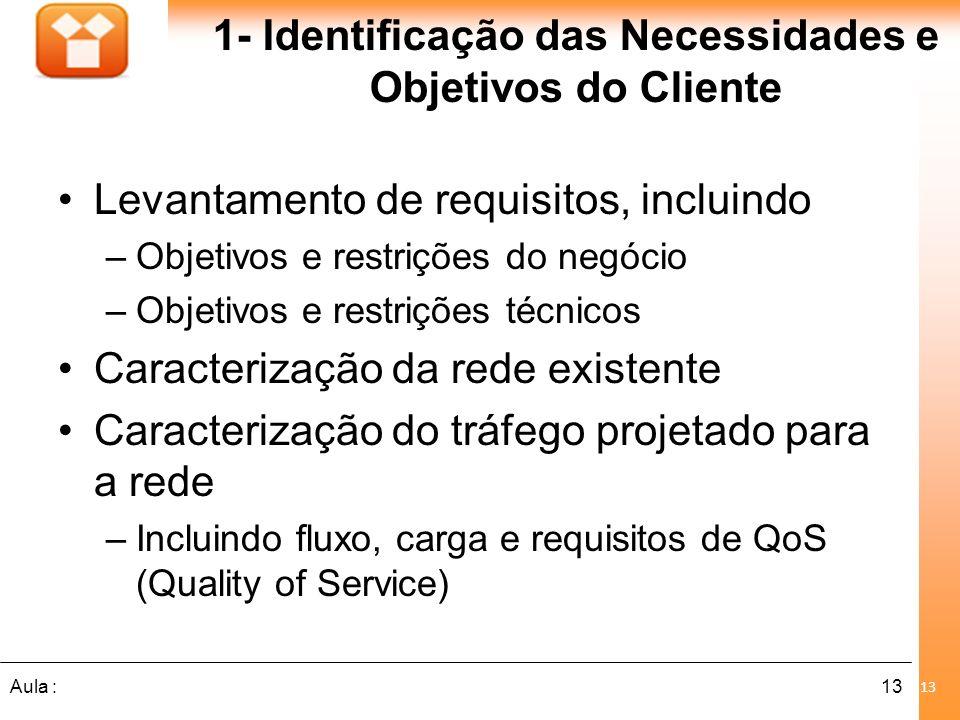 1- Identificação das Necessidades e Objetivos do Cliente