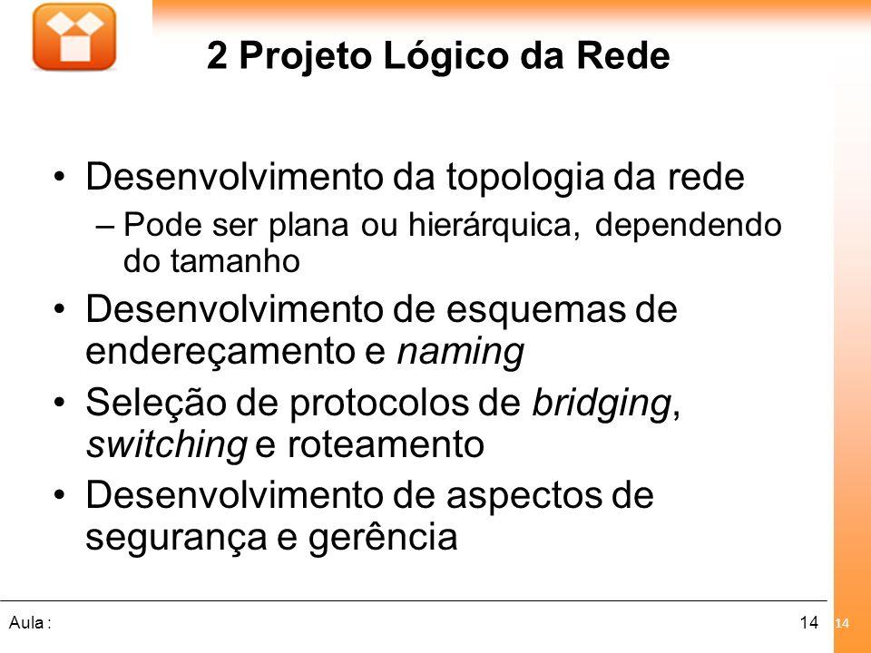 Prof. Msc. Almerindo Rehem
