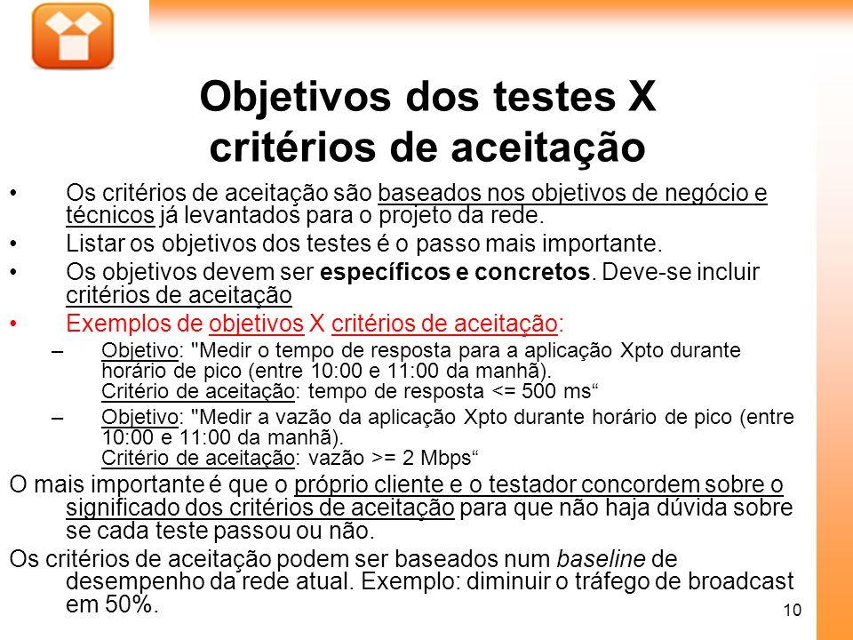Objetivos dos testes X critérios de aceitação