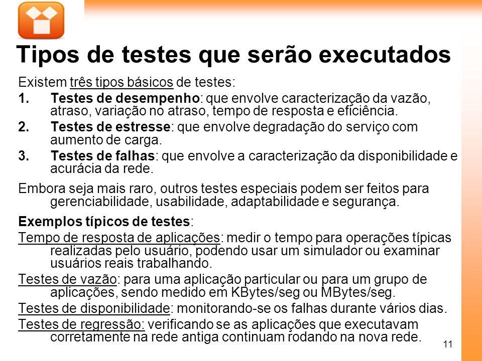 Tipos de testes que serão executados
