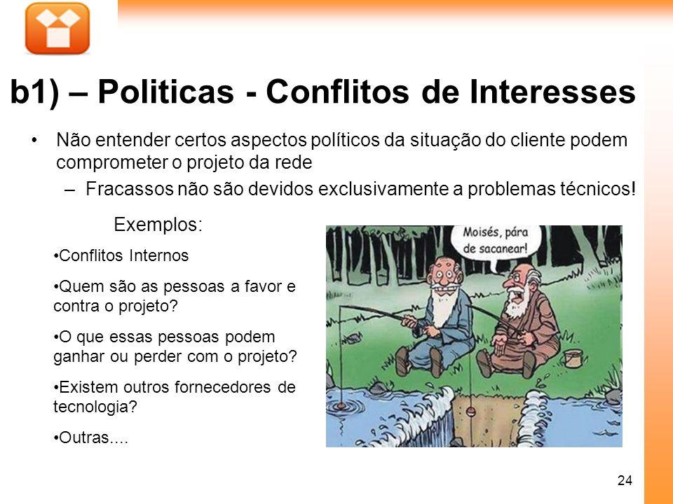 b1) – Politicas - Conflitos de Interesses