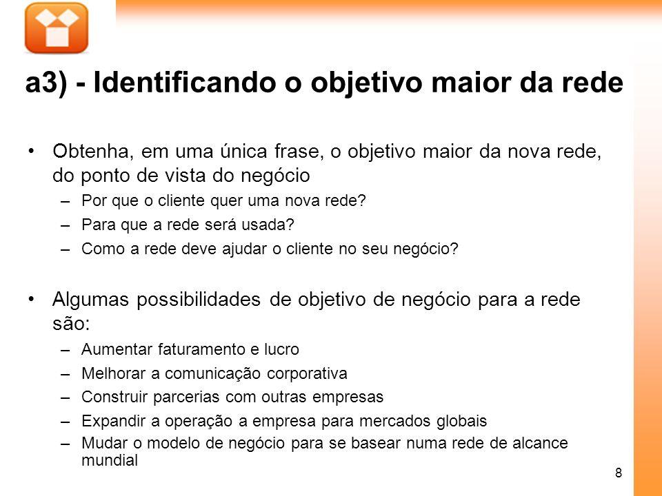 a3) - Identificando o objetivo maior da rede