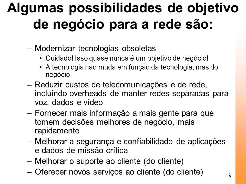 Algumas possibilidades de objetivo de negócio para a rede são:
