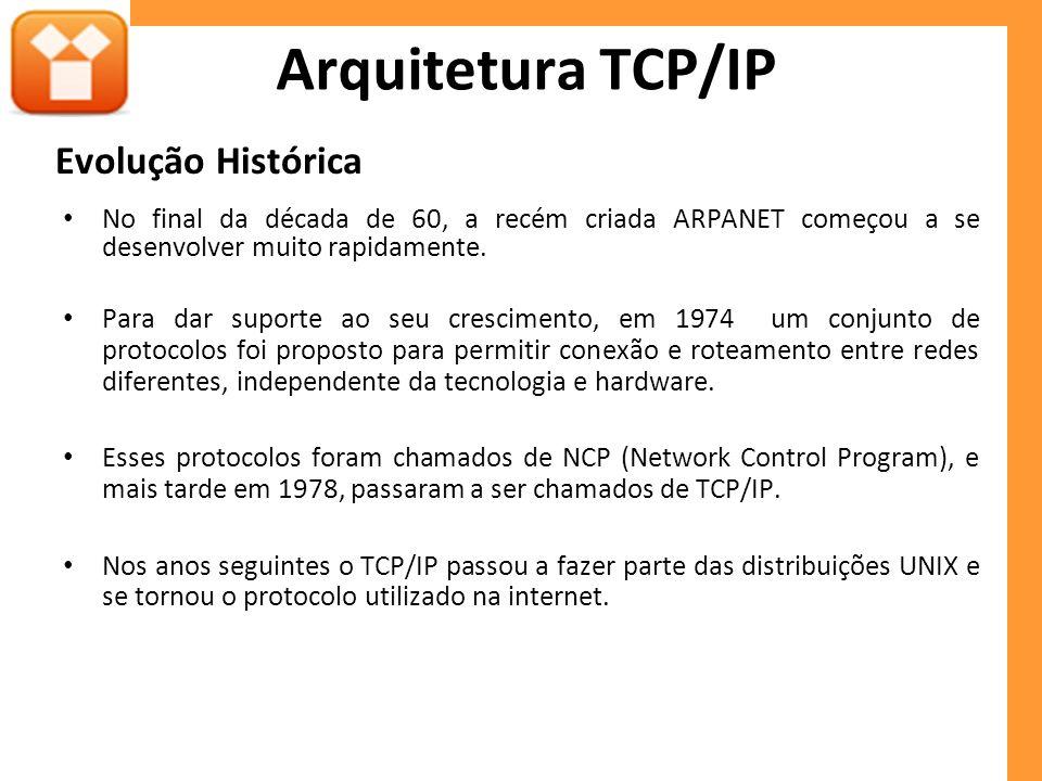 Arquitetura TCP/IP Evolução Histórica