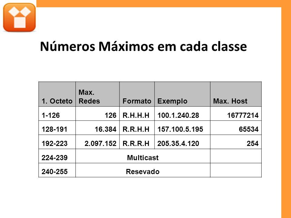 Números Máximos em cada classe