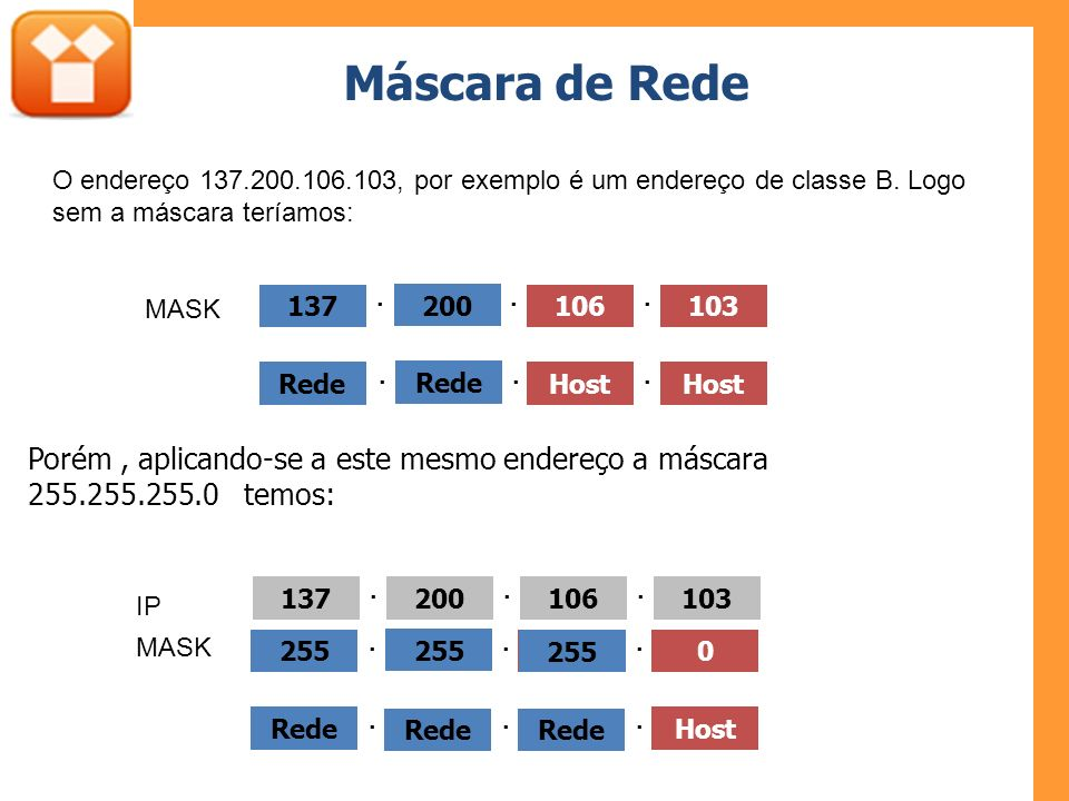Máscara de Rede O endereço 137.200.106.103, por exemplo é um endereço de classe B. Logo sem a máscara teríamos: