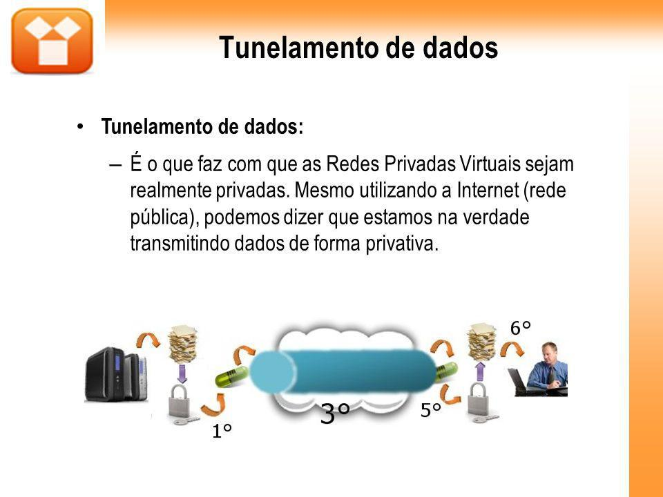 Tunelamento de dados Tunelamento de dados: