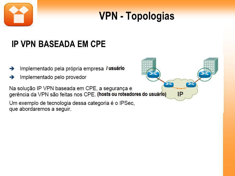 VPN - Topologias IP VPN BASEADA EM CPE
