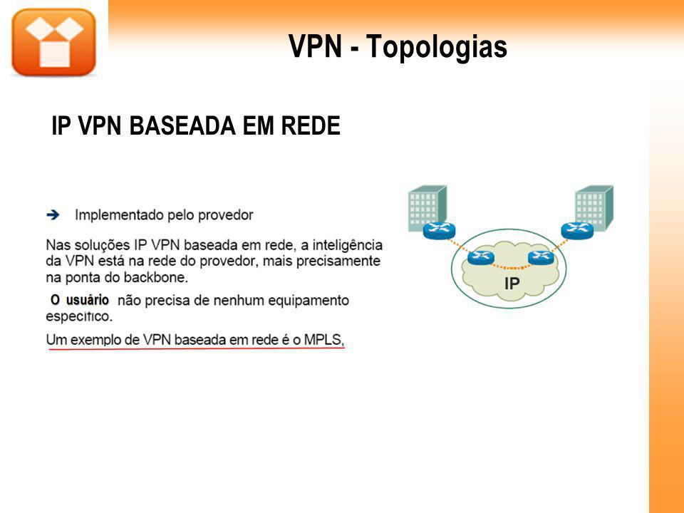 VPN - Topologias IP VPN BASEADA EM REDE
