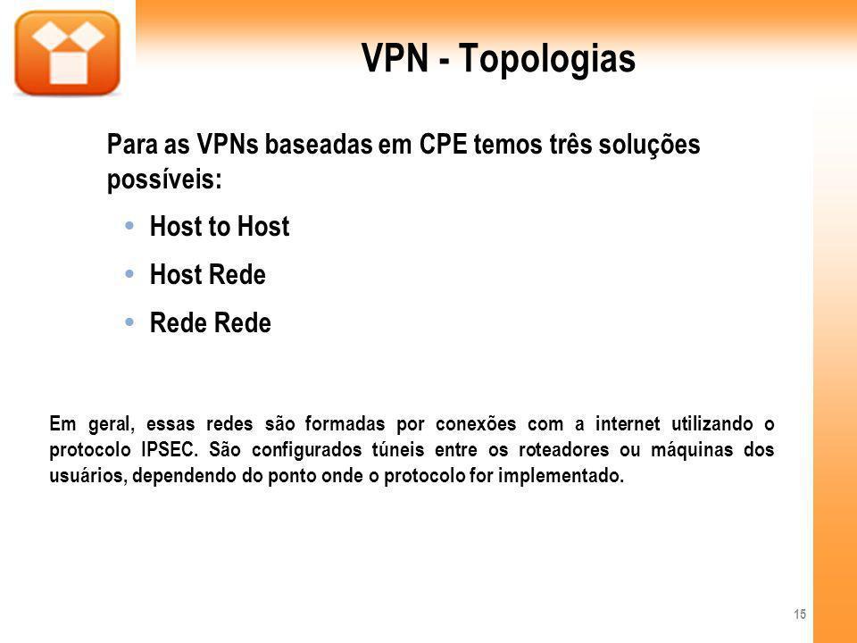 VPN - Topologias Para as VPNs baseadas em CPE temos três soluções possíveis: Host to Host. Host Rede.