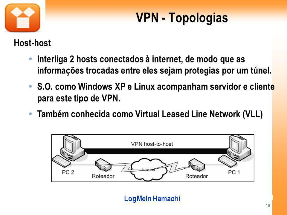 VPN - Topologias Host-host