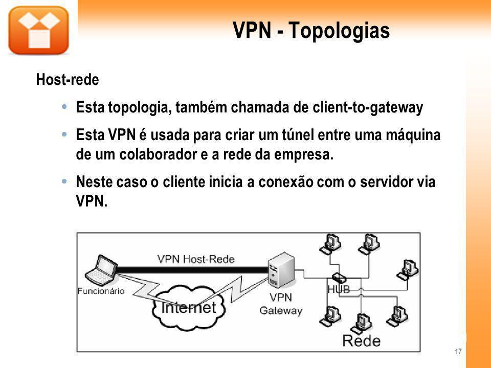 VPN - Topologias Host-rede