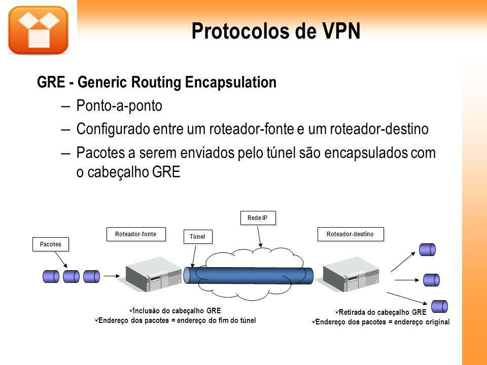Protocolos de VPN GRE - Generic Routing Encapsulation Ponto-a-ponto
