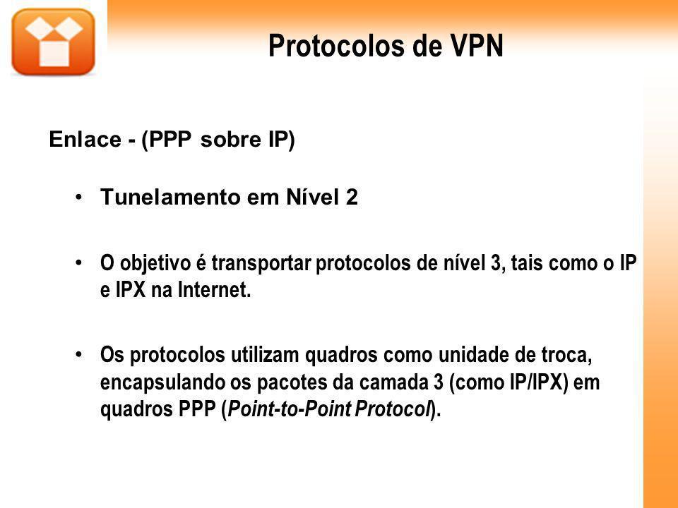 Protocolos de VPN Enlace - (PPP sobre IP) Tunelamento em Nível 2