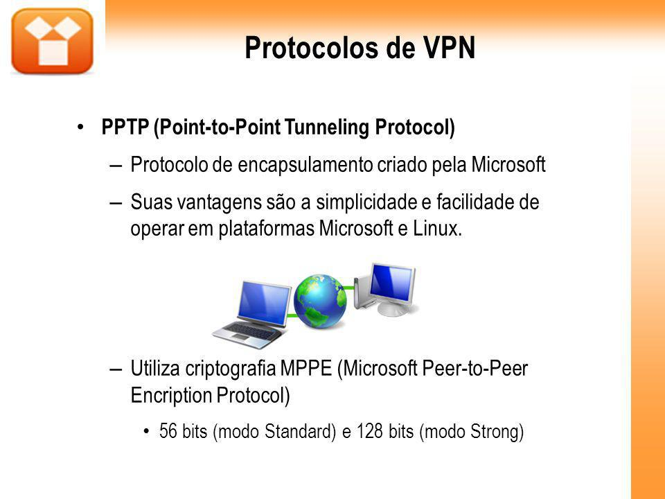 Protocolos de VPN PPTP (Point-to-Point Tunneling Protocol)