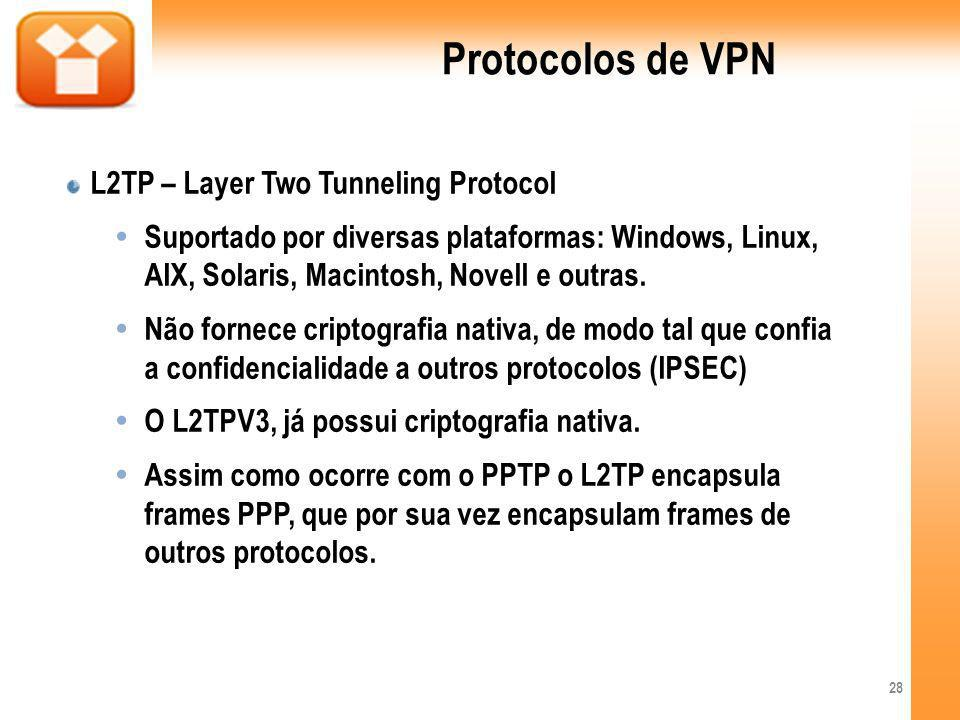 Protocolos de VPN L2TP – Layer Two Tunneling Protocol