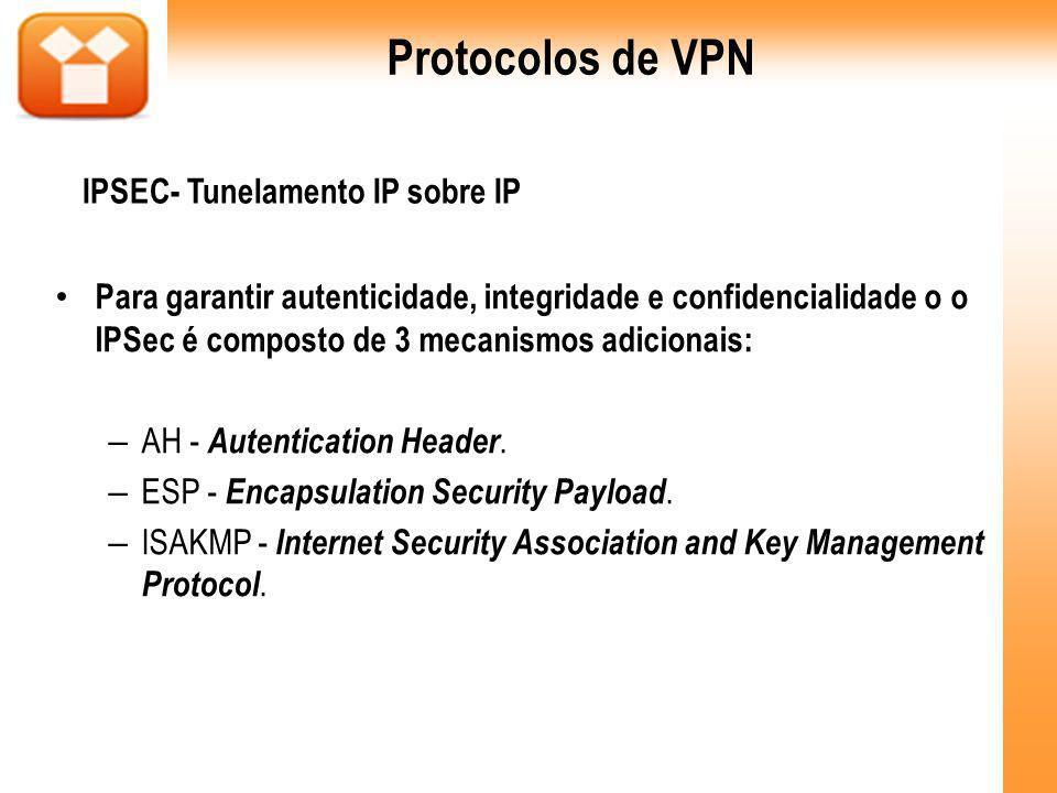 Protocolos de VPN IPSEC- Tunelamento IP sobre IP