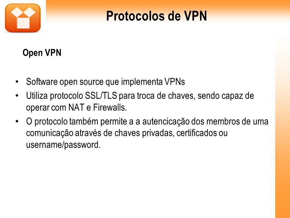 Protocolos de VPN Open VPN Software open source que implementa VPNs