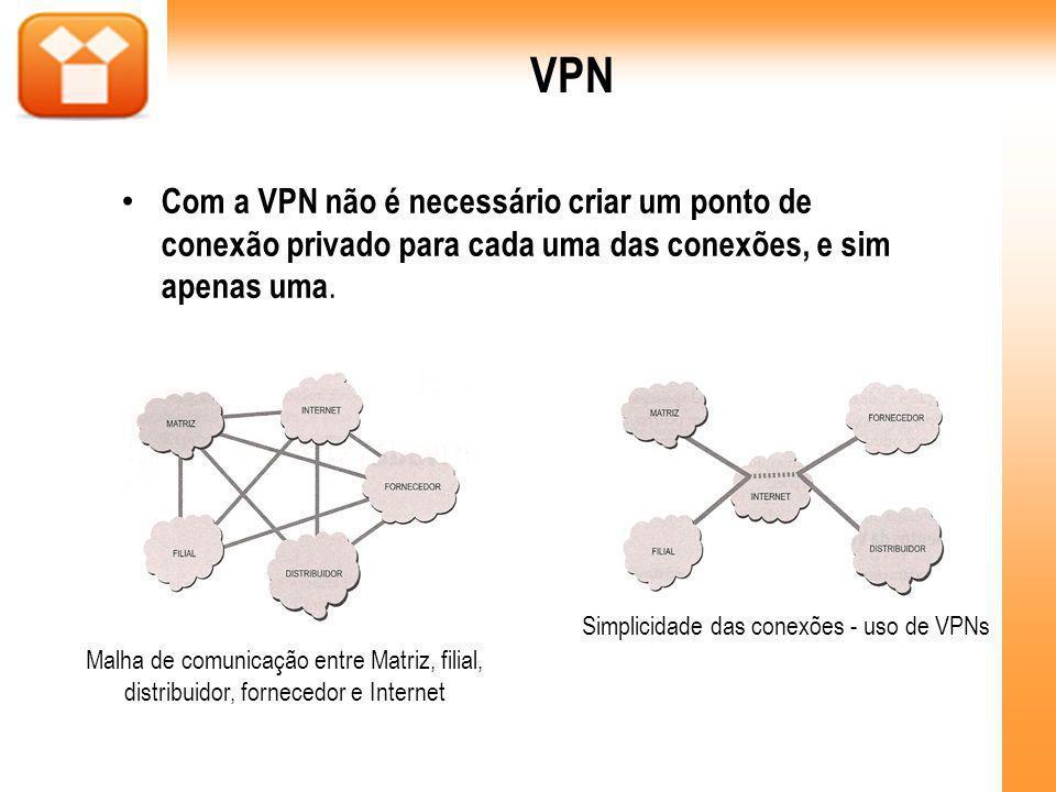 Simplicidade das conexões - uso de VPNs