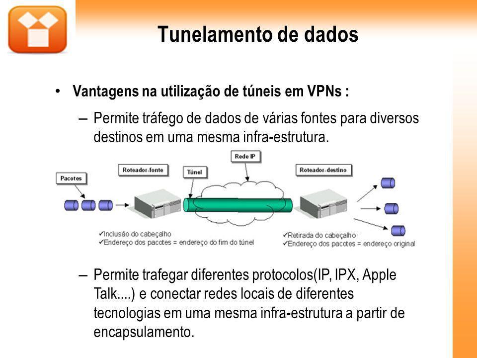 Tunelamento de dados Vantagens na utilização de túneis em VPNs :