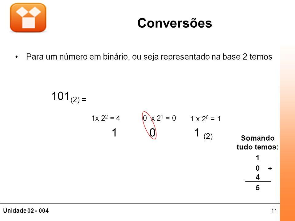 Conversões Para um número em binário, ou seja representado na base 2 temos. 101(2) = 1x 22 = 4. 0 x 21 = 0.