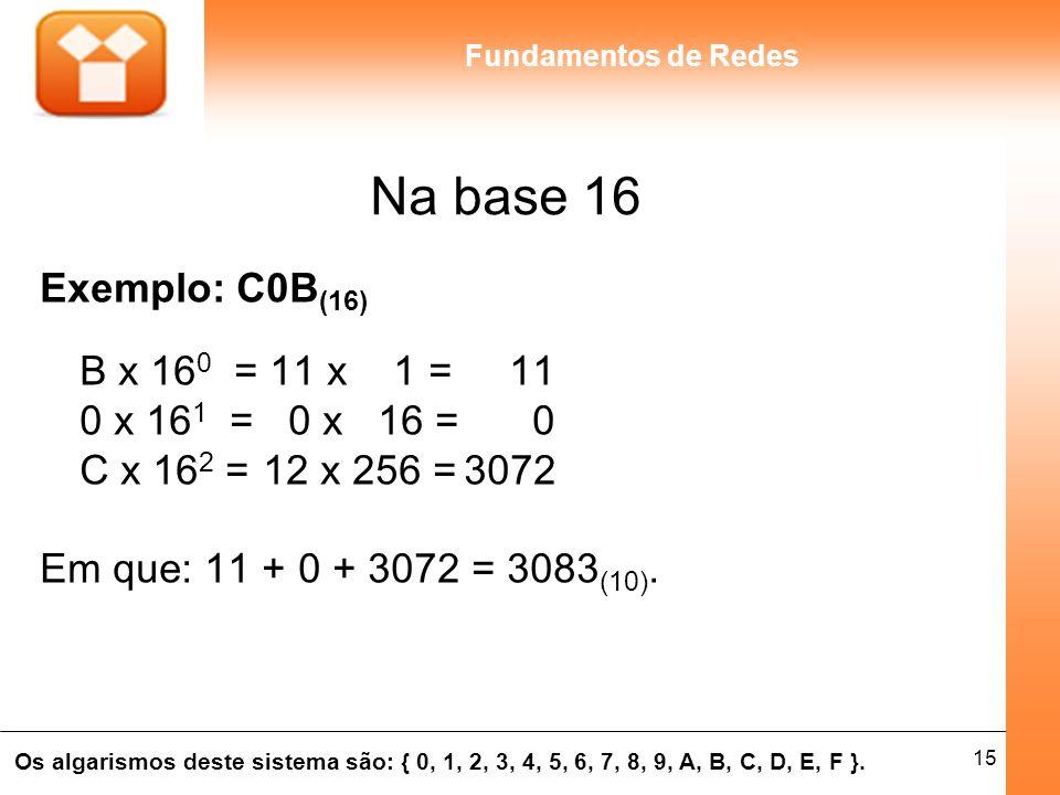 Na base 16 Exemplo: C0B(16) B x 160 = 11 x 1 = 11 0 x 161 = 0 x 16 = 0 C x 162 = 12 x 256 = 3072.