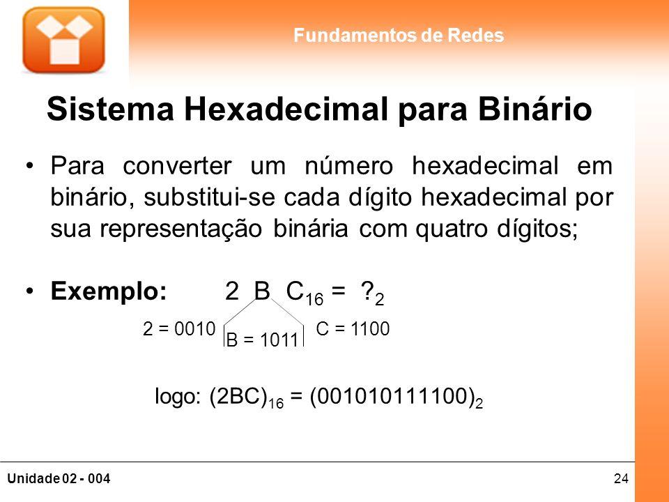 Sistema Hexadecimal para Binário