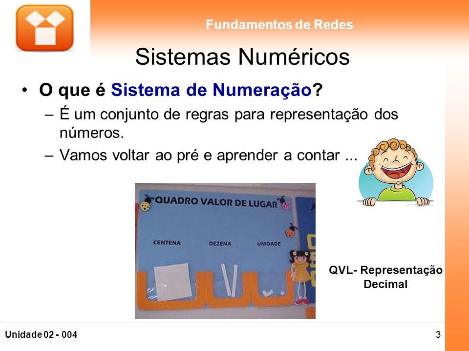 QVL- Representação Decimal