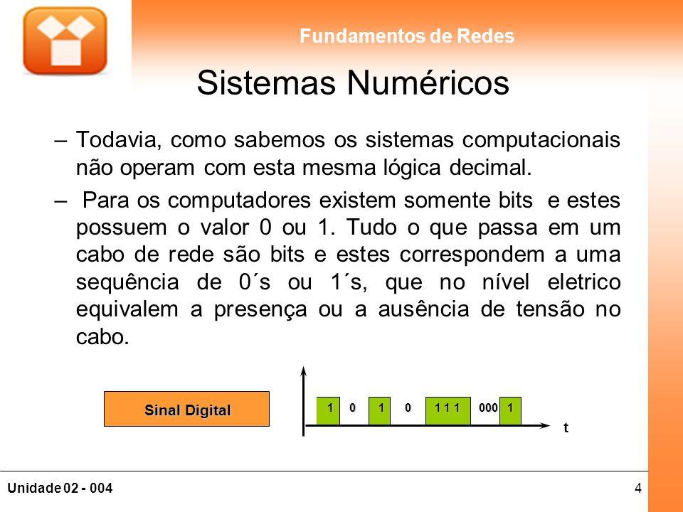Sistemas Numéricos Todavia, como sabemos os sistemas computacionais não operam com esta mesma lógica decimal.