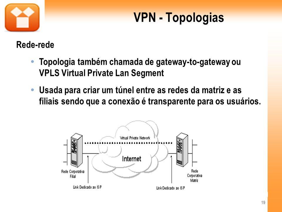 VPN - Topologias Rede-rede