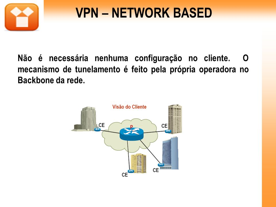 VPN – NETWORK BASED