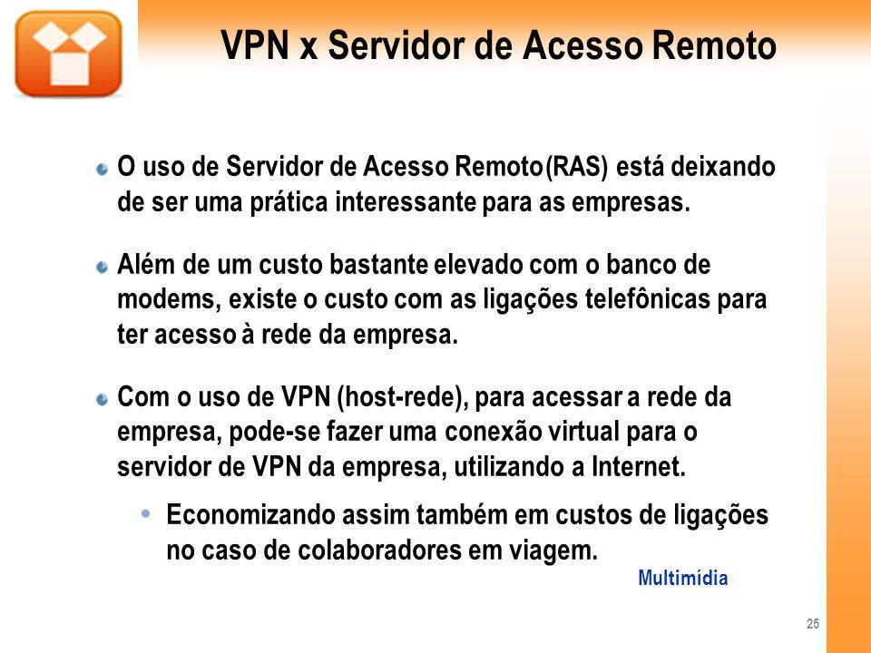 VPN x Servidor de Acesso Remoto