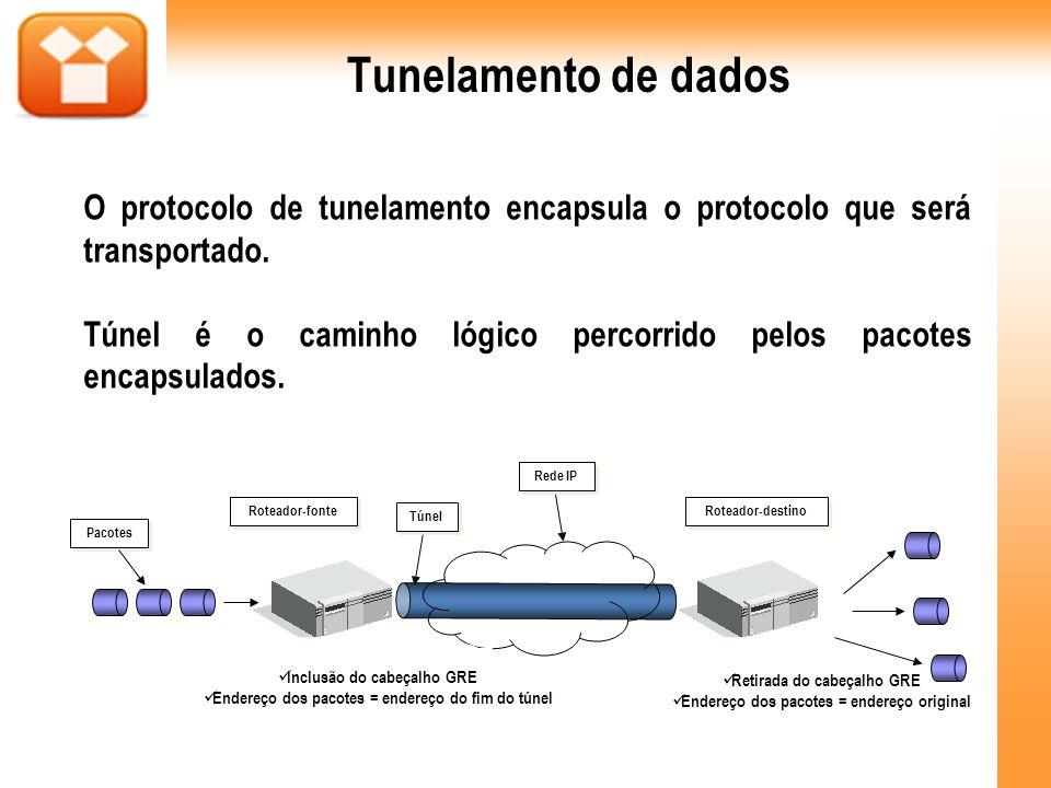 Tunelamento de dados O protocolo de tunelamento encapsula o protocolo que será transportado.