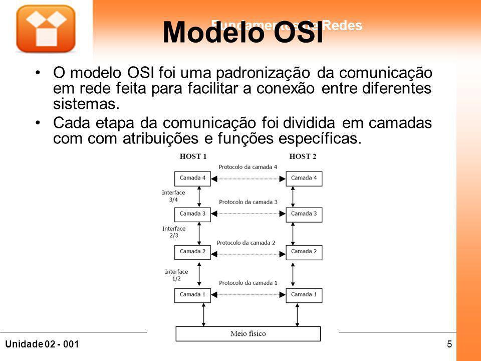 Modelo OSI O modelo OSI foi uma padronização da comunicação em rede feita para facilitar a conexão entre diferentes sistemas.