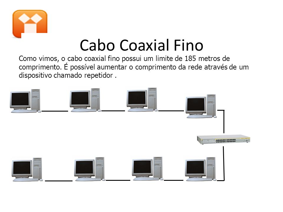 Cabo Coaxial Fino