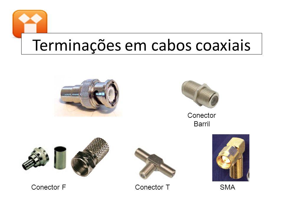 Terminações em cabos coaxiais