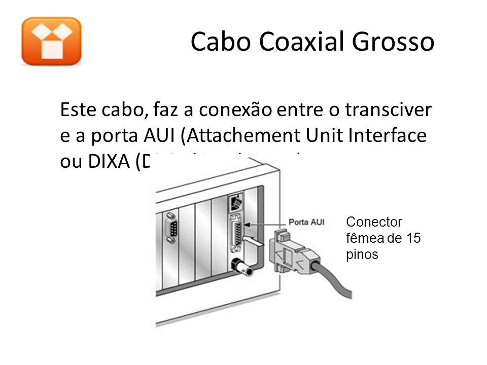 Cabo Coaxial Grosso Conector fêmea de 15 pinos