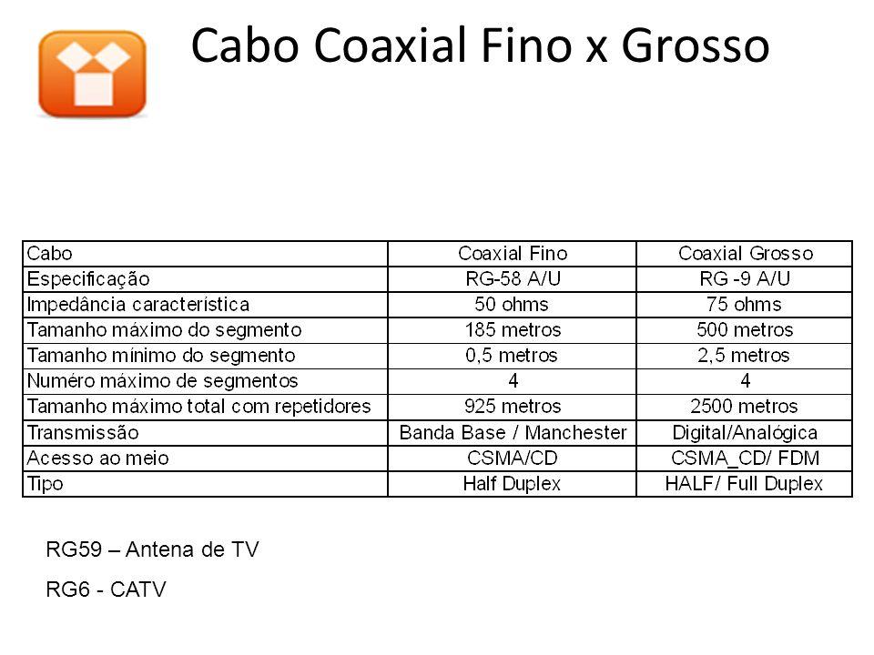 Cabo Coaxial Fino x Grosso