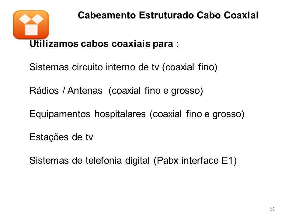 Cabeamento Estruturado Cabo Coaxial