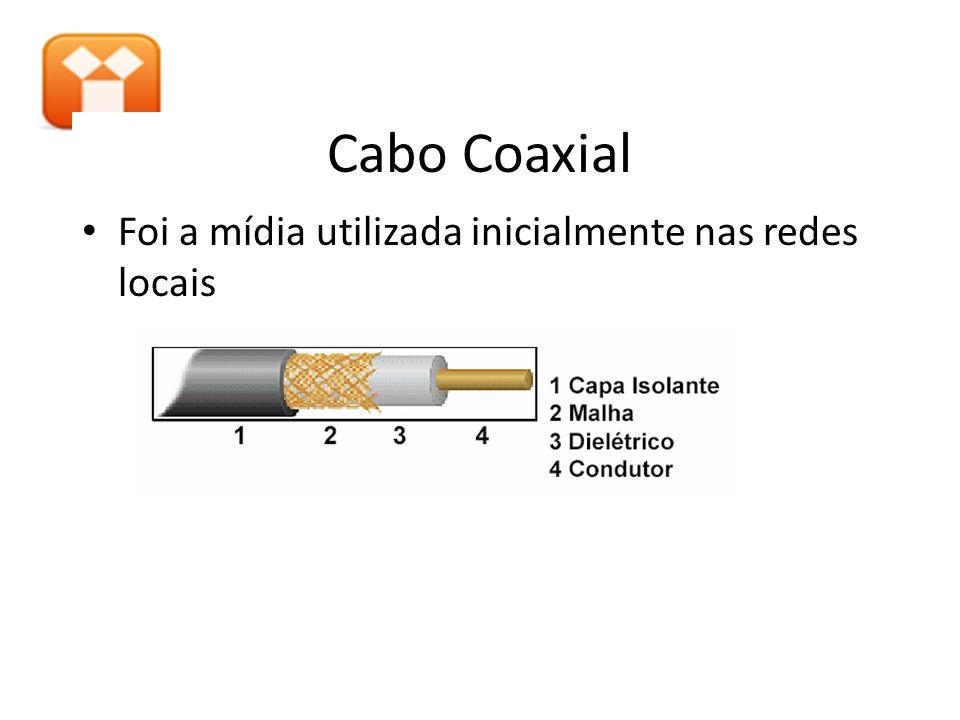 Cabo Coaxial Foi a mídia utilizada inicialmente nas redes locais