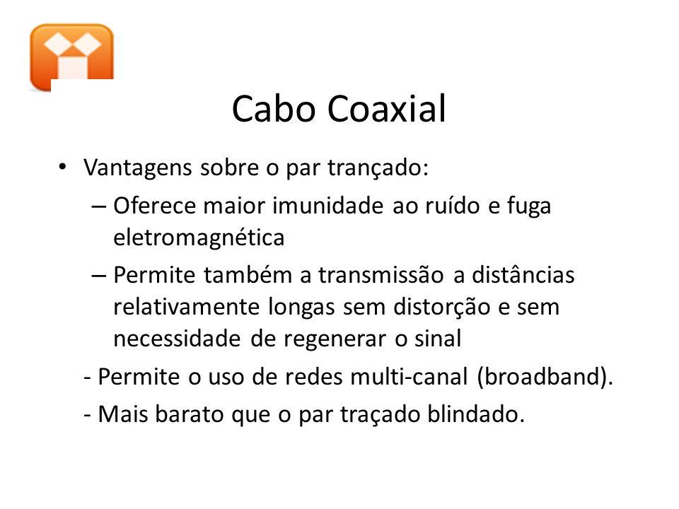 Cabo Coaxial Vantagens sobre o par trançado: