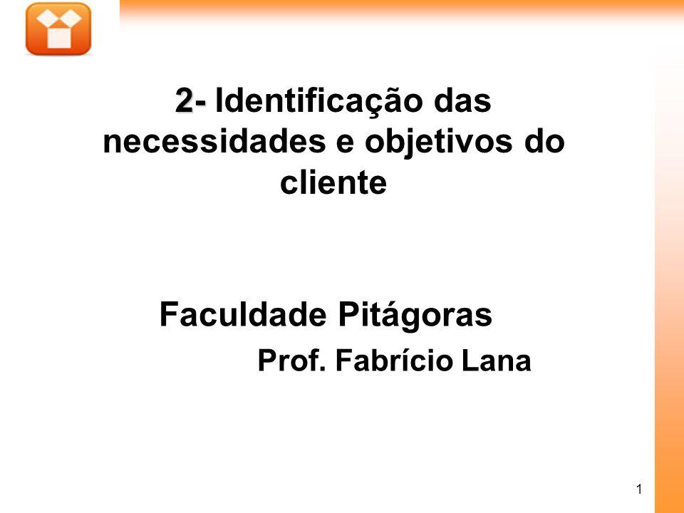 Faculdade Pitágoras Prof. Fabrício Lana