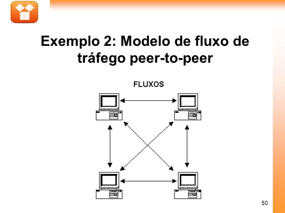 Exemplo 2: Modelo de fluxo de tráfego peer-to-peer