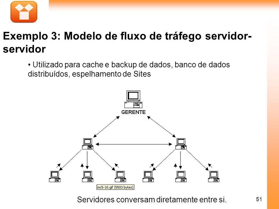 Exemplo 3: Modelo de fluxo de tráfego servidor-servidor