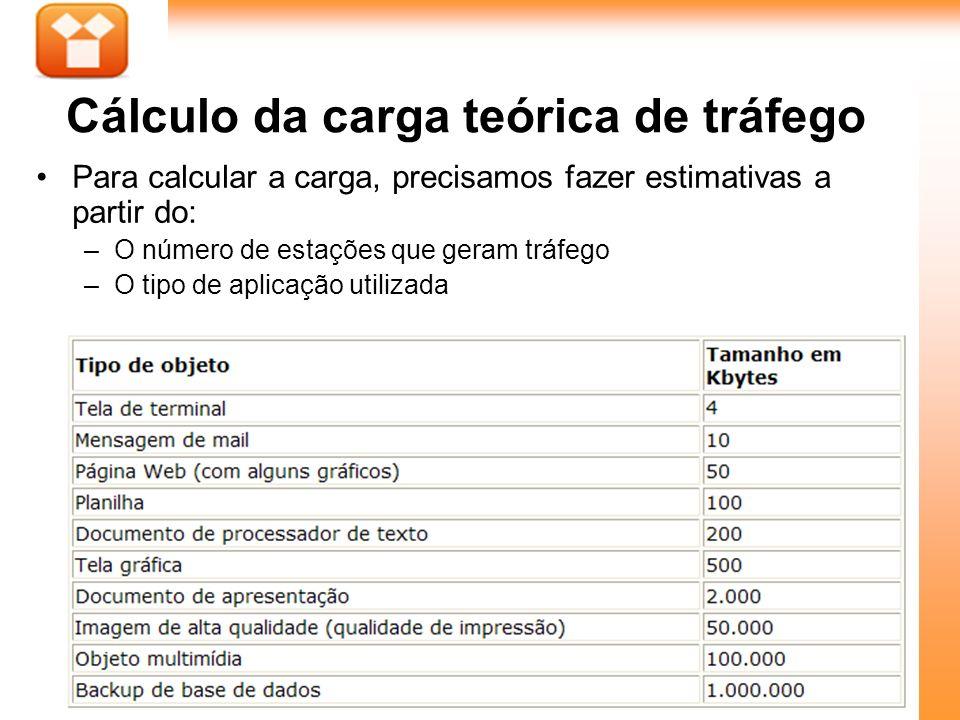 Cálculo da carga teórica de tráfego