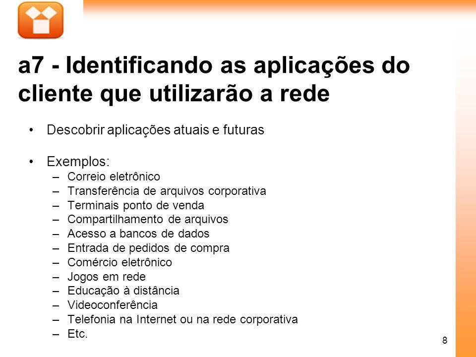 a7 - Identificando as aplicações do cliente que utilizarão a rede