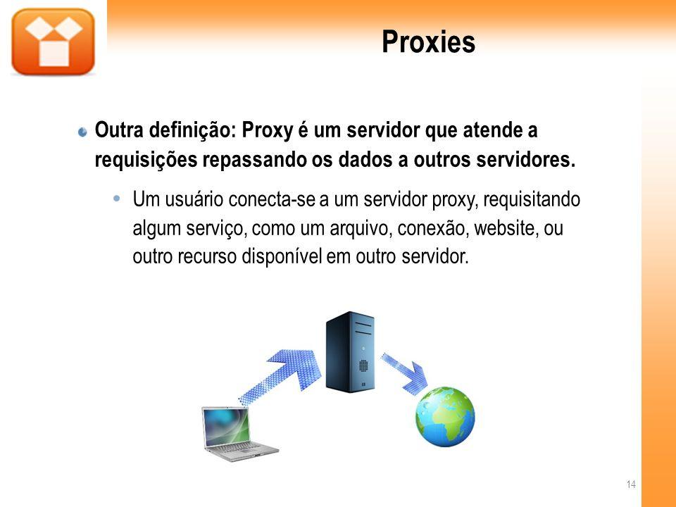 ProxiesOutra definição: Proxy é um servidor que atende a requisições repassando os dados a outros servidores.