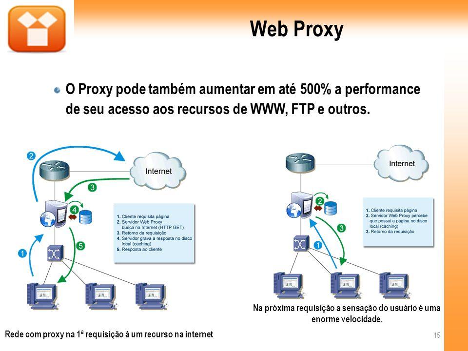 Web ProxyO Proxy pode também aumentar em até 500% a performance de seu acesso aos recursos de WWW, FTP e outros.